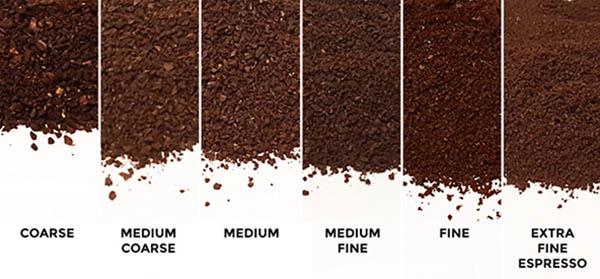 انواع آسیاب کردن قهوه