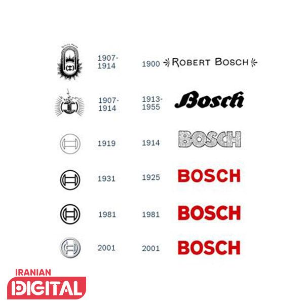 تغییرات تدریجی در لوگو شرکت بوش